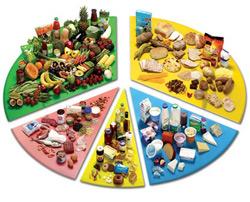 grupa a2 pozitiv alimentatie
